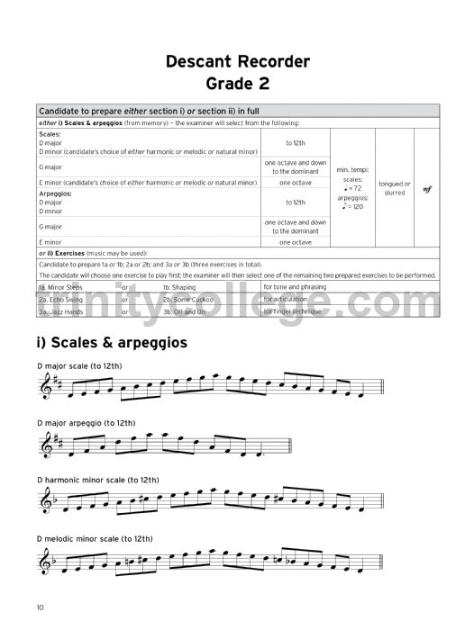 Recorder Scales Arpeggios  Exercises InitialGrade  From